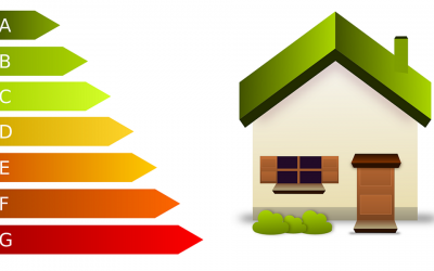 Will new EPC regulations decimate the buy to let market?